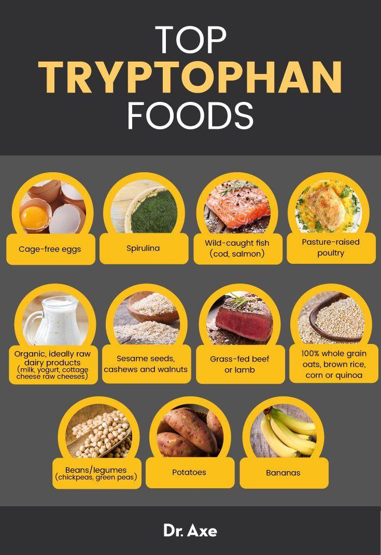 Can Tryptophan Really Improve Mood Sleep Food Brain Healthy Foods Brain Food