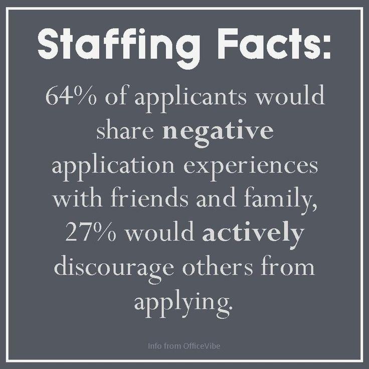 The 25+ best Staffing agencies ideas on Pinterest Nurse staffing - aerotek recruiter sample resume