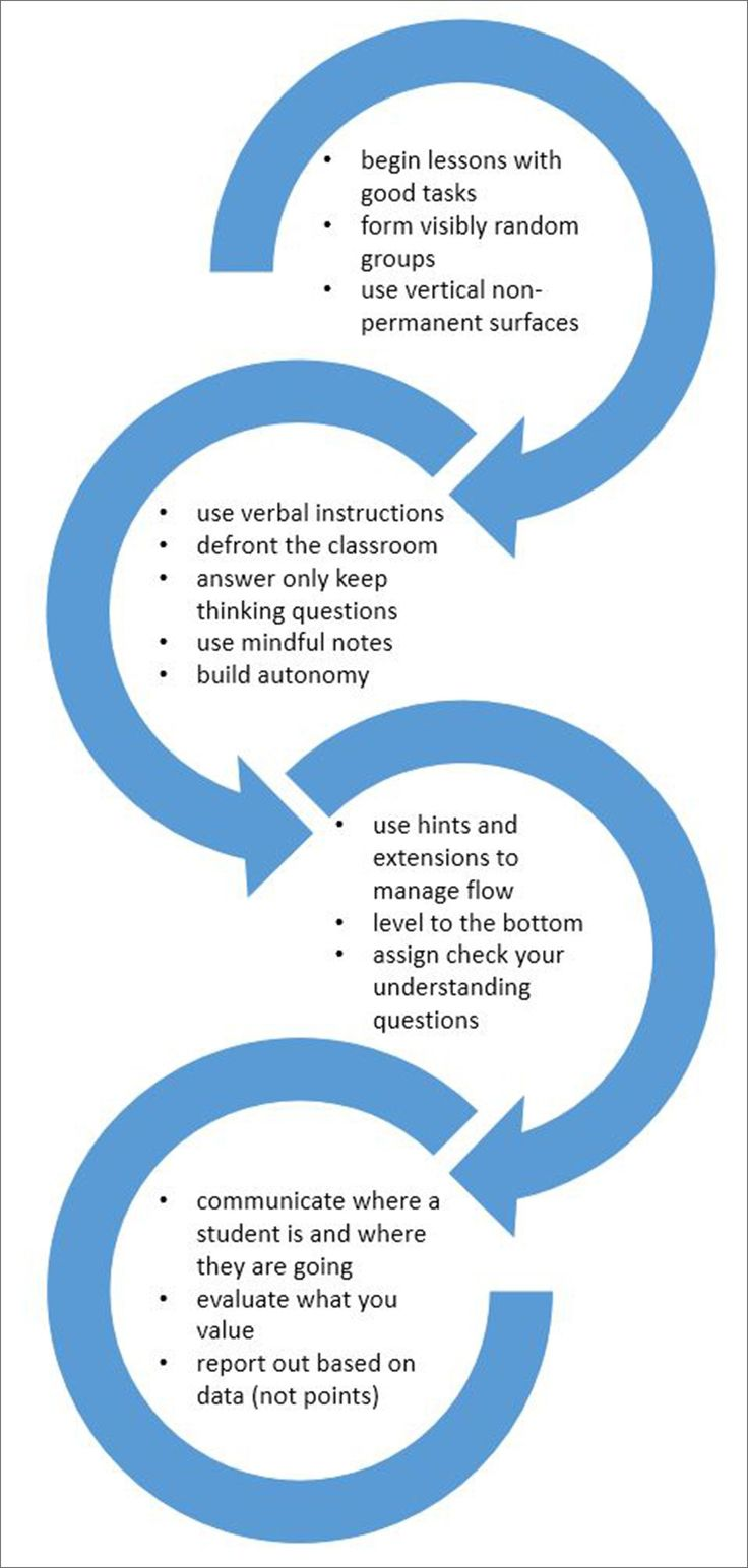 Workbooks developing spatial thinking workbook : 196 best Critical Thinking images on Pinterest | Critical thinking ...
