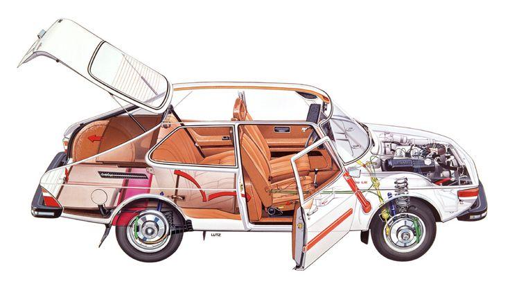 "robotpignet: ""SAAB 99 cutaway """