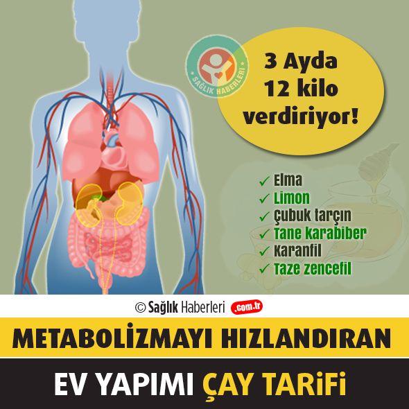Metabolizmayı hızlandıran ev yapımı çay tarifi ‼️ Bir ay içinde dört kilo vermek isteyenler el kaldırsın! Sağlık Haberleri ekibi olarak metabolizmanızı hızlandıracak, yani vücudunuzun yağ ve enerji yakmasını artıracak bir çay tarifimiz var! #sağlık #saglik #sağlıkhaberleri #health #healthnews #diyet #beslenme #metabolizma