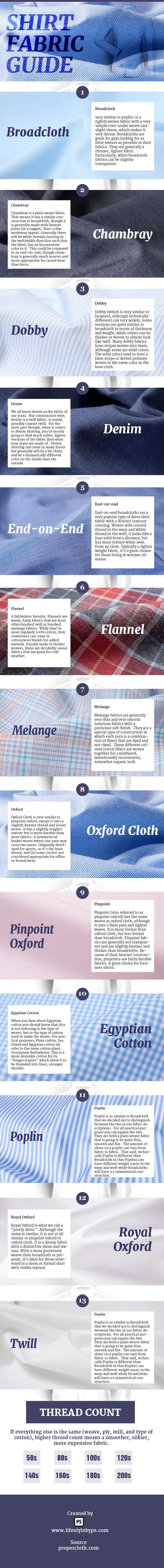 Different type of shirts fabric Infographic #fabric #style #menstyle #menswear