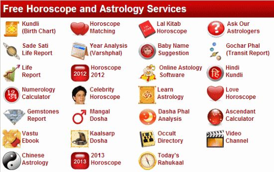 Perfect Free Horoscope Online