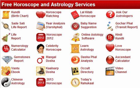 Perfect Free Horoscope Online