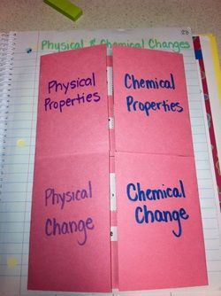 physical vs. chemical changes foldable -lots of pictures