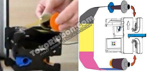 Pandauan dan cara memasang pita ribbon printer e-ktp Fargo HDP5000