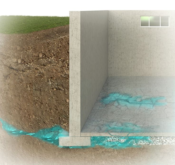 This image shows how water can enter the basement from