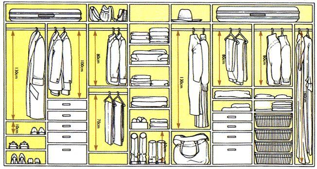 Рисунок 7 - Мебель в спальне: эскизы спальни