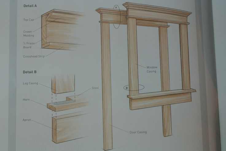 How To Make A Window Casing Yourself Molding Ideas