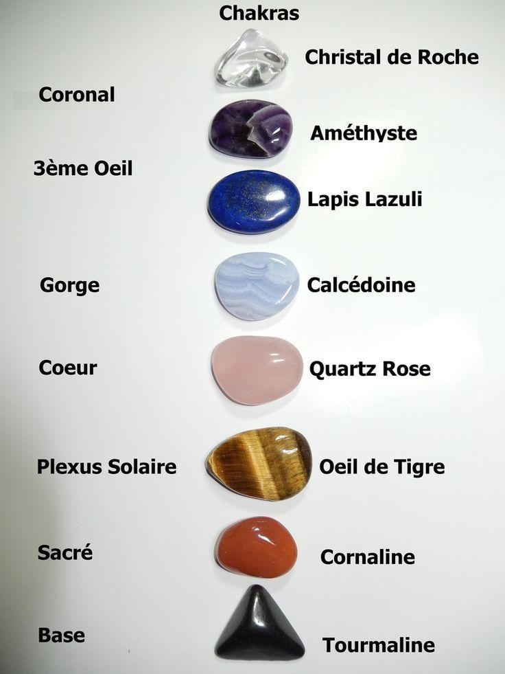 pierre de chakra