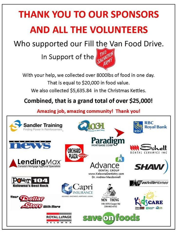 Royal LePage Kelowna: Our final #'s are in. Thank you sponsors and volunteers