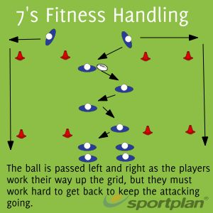 7's Fitness Handling Sevens Drills Rugby Coaching Tips - Sportplan Ltd