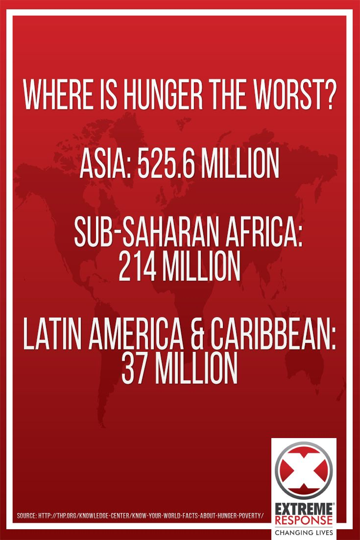 Best World Hunger Images On Pinterest World Hunger Asia And - Where is poverty the worst in the world