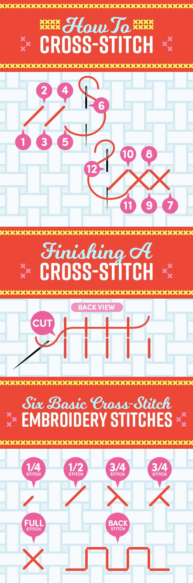 Learn the basics of cross-stitch types. | 29 Cross-Stitching Tips Every Beginner Should Know