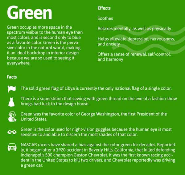 Interior Design Facts 23 best interior design infographics images on pinterest | color