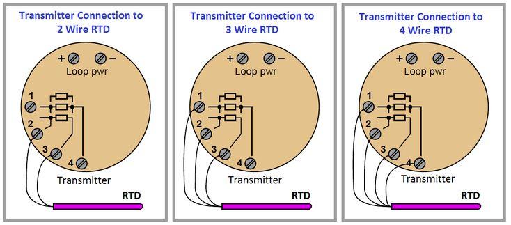 Rtd Sensor Connections