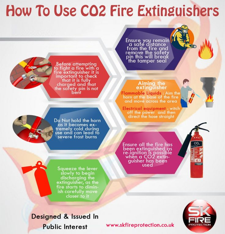 How To Use CO2 Fire Extinguishers Infographic