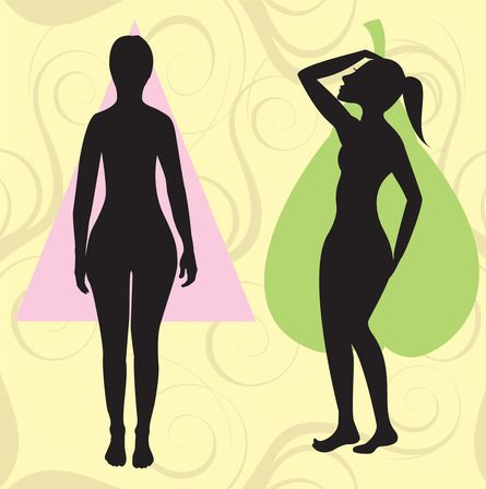 Do you have big thighs? Try out these effective exercises for pear shaped body type and transform your body in a couple of weeks from now.