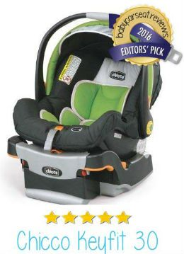 Babycarseat.reviews is a premium comparison site aimed at giving the best and most up to date news and reviews for a range of different infant car seats. We compare the pros & cons on usability, price and comfort along with manufactures guidelines, safety ratings and crash test results to give you a fully independent and un-biased review on the best baby car seats to meet your requirements. We have a host of reviews on our site, all from a range of big brands such as Baby Trend, Maxi Cosi…