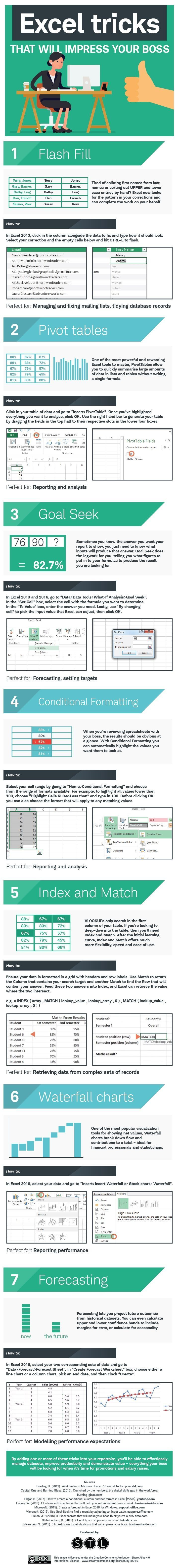 25 best Excel images on Pinterest | Microsoft excel, Computers and ...