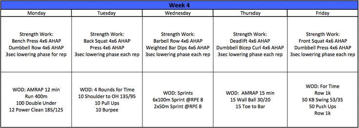Crossfit Plan: Phase 1 Week 4