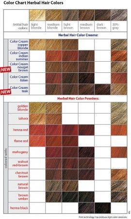 Ben jij ook op zoek naar een natuurlijk alternatief voor de chemische haarverf? Met een uitgebreide lijn 100% natuurlijke, plantaardigehaarverven van Logona,Santeof Light Mountain creëer je een geheel andere haarkleur of kun je je eigen haarkleur verdiepen.