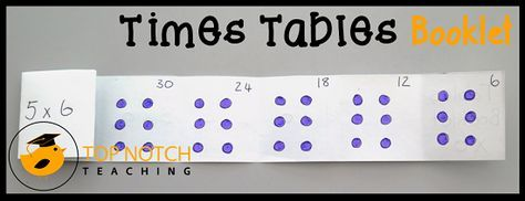 times table grid