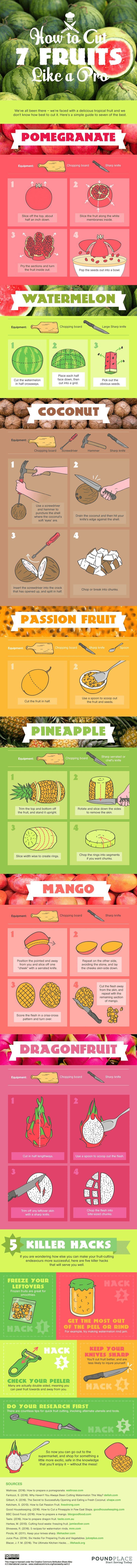 How to Cut-7 Fruits Like a Pro -- pomegranate, watermelon, coconut, passion fruit, pineapple, mango and dragon fruit. It's easy once you know the tricks.