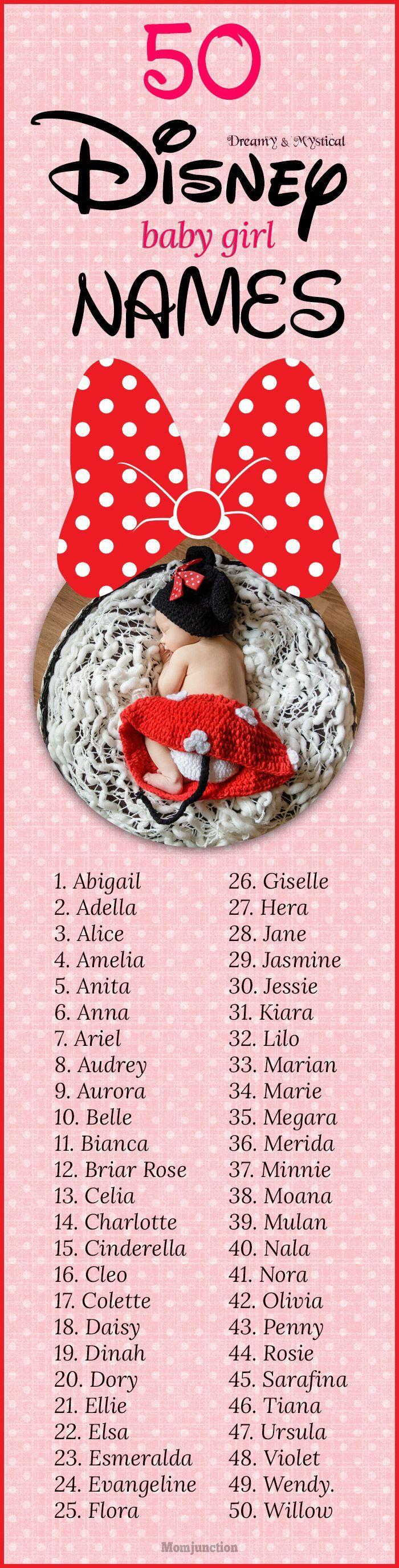 Bikini models list of names-7642
