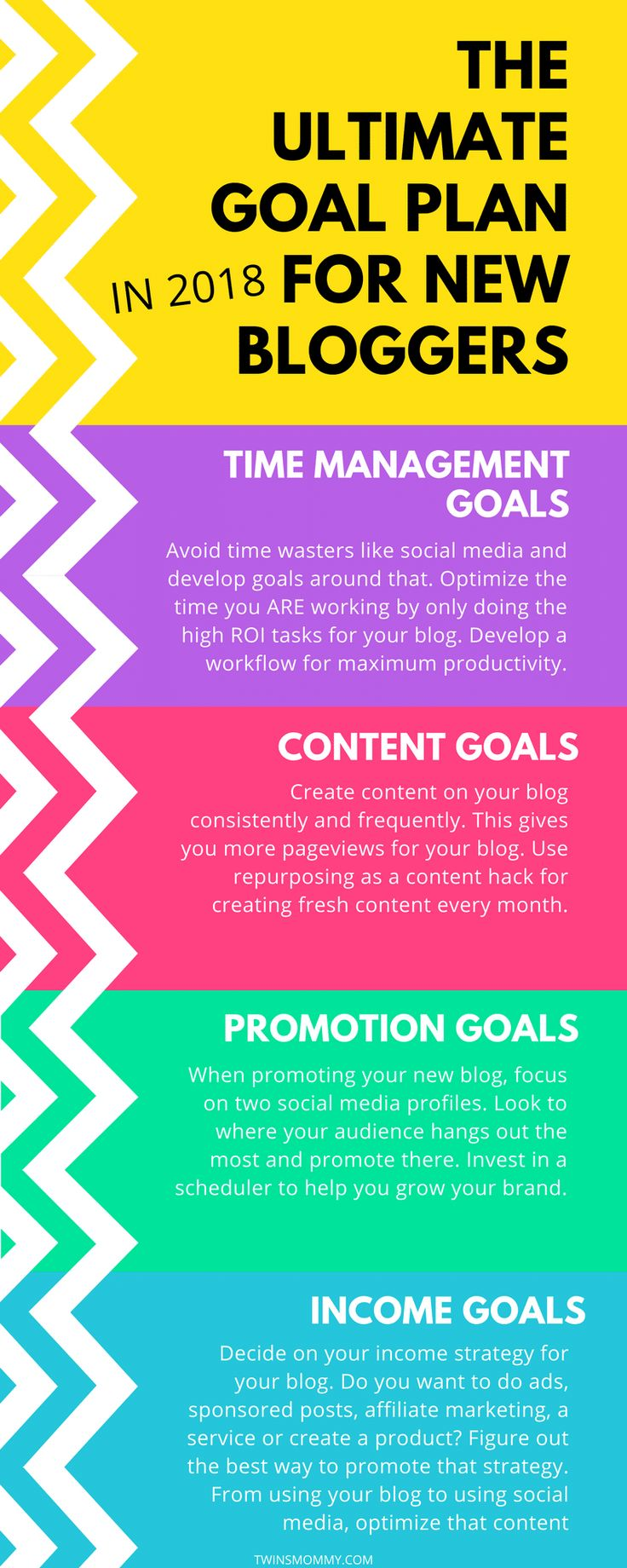 You goal plan for 2018 is here! Deciding on how to grow your business and blog you need goal planning ideas. Learn effective time management tips, promotion strategies and how to make money blogging goals | goal planning for moms | goal planning for bloggers | goal planning for business | goal planner | goal setting