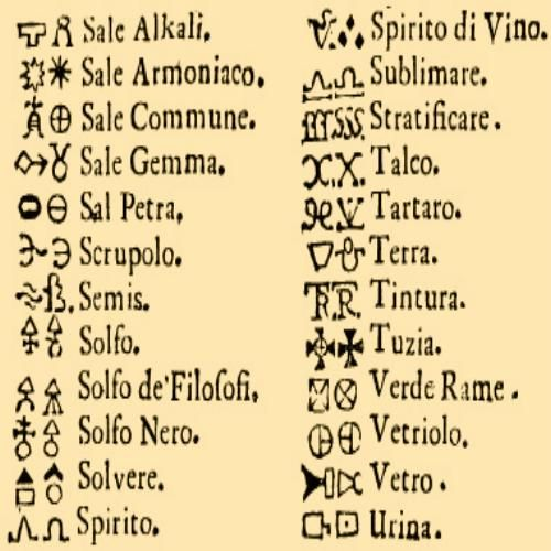 Il significato di alcuni simboli alchemici   Esoterya