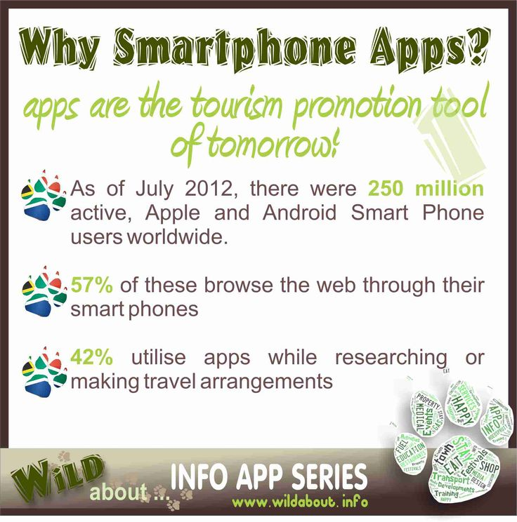 Why Smartphone Apps are the future