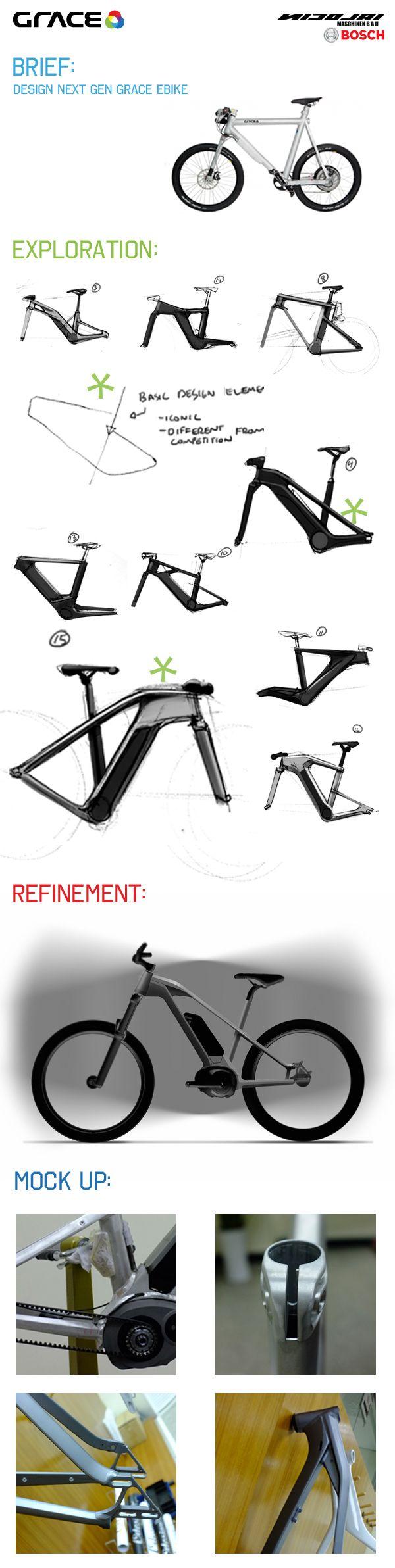 GRACE URBAN MX2 E-Bike on Behance                                                                                                                                                                                 More