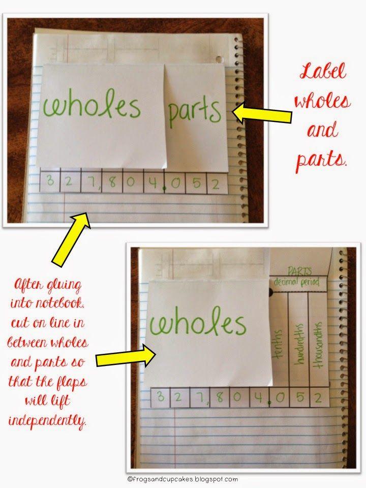 Decimal Place Value Notebook BUNDLE!