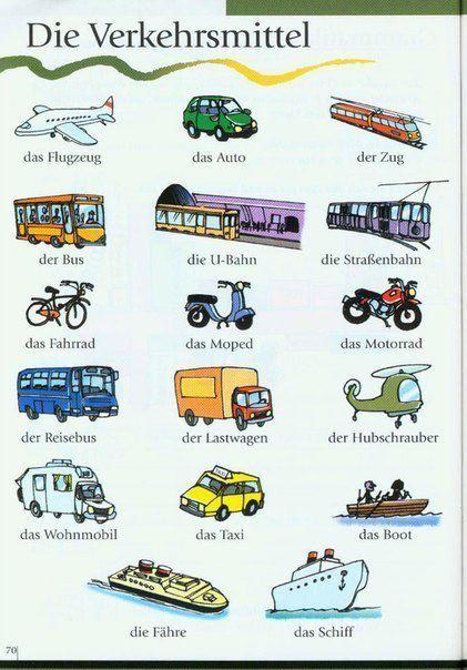 Mitjans de transport. Verkhrsmittel