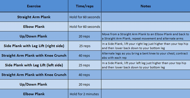Your 10-Minute Plank Workout