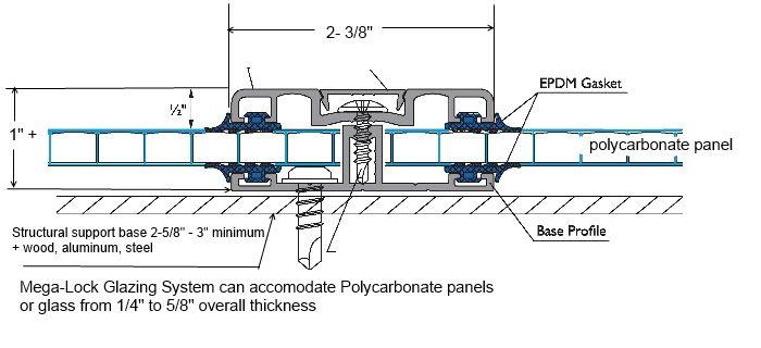 Polycarbonate Mega Lock Glazing System Aluminum Glazing