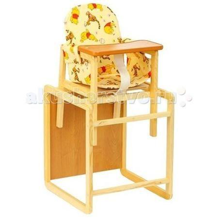 Папа Карло МС  — 1175р. ----------------------------------------  Стульчик для кормления Папа Карло МС  Стульчик для кормления, для самых маленьких.   Особенности: Легко трансформируется в столик и стул.  Удобная широкая столешница из гладкого дерева будет отлично вмещать посуду для кормления и предметы детской гигиены(столешница обработана безопасной пвх кромкой).  Когда ваш активный малыш подрастет, то сможет самостоятельно регулировать спинку и высоту стульчика. Мягкое тканное сиденье с…