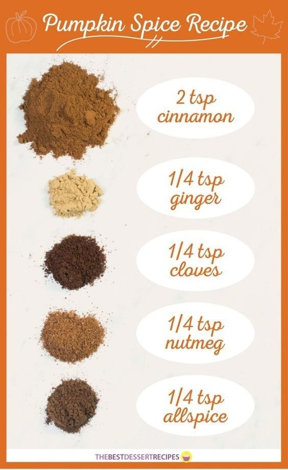 Mix up your very own pumpkin spice blend so you can adjust all the flavors to make your pie just right.