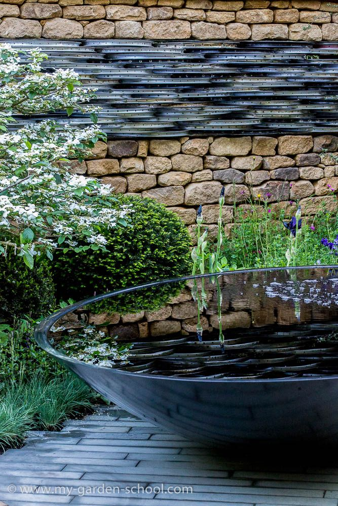 410 best WATER FEATURES images on Pinterest Garden ideas