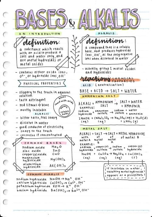 Pin by Isaac Bagley on Chemistry notes | Science notes