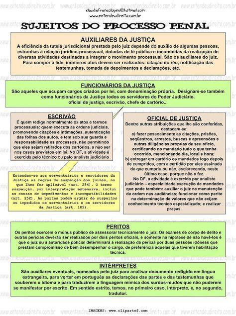 SUJEITOS DO PROCESSO PENAL - MAPA MENTAL | Fanáticos por Concursos