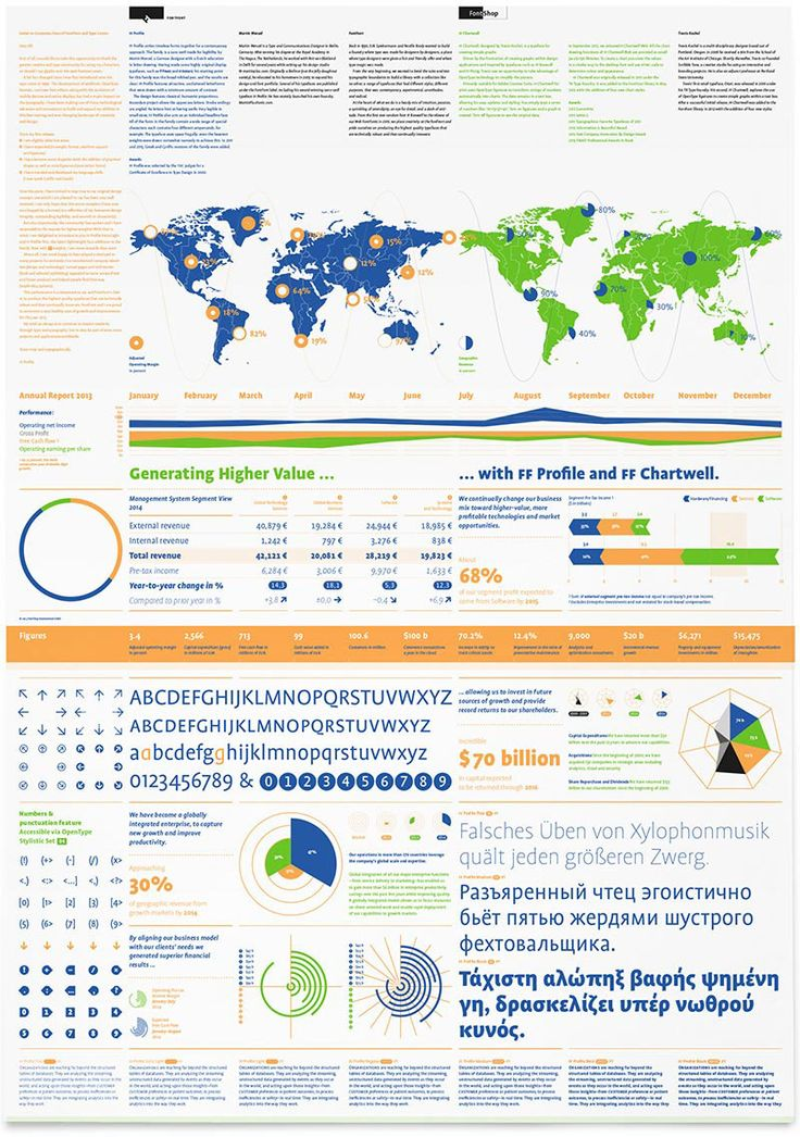 FF Profile & FF Chartwell Annual Report Poster on Behance