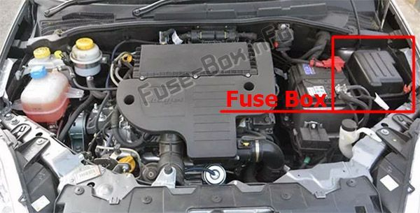 Fuse Box On Fiat Punto Mk2