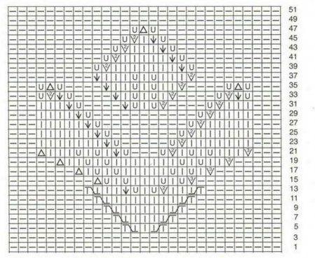 Вязаный узор Бутон спицами схема