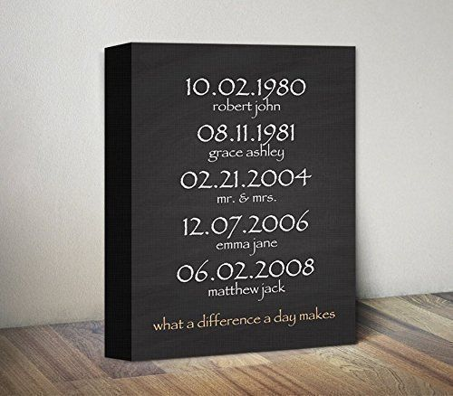 Chalkboard Important Dates Sign Canvas, Special Dates Anniversary Gift, What a Difference a Day Makes Print on Canvas, Custom Dates Sign Art. Chalkboard Important Dates Print on Canvas Art - What a Difference a Day Makes Canvas Print. This is a wonderful for your home decor house warming or for a gift for Anniversary / Mother's Day. HOW TO ORDER: 1. Select the size and write the important dates, ADD item to CART. 2. Complete the payment. 3. We will create a proof /preview for your canvas...