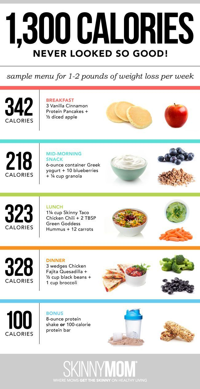 There's no more guess work involved. We've created a healthy menu at 1,300 calories that will keep you full all day!