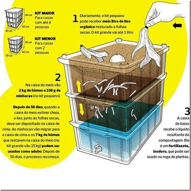 Composteira caseira