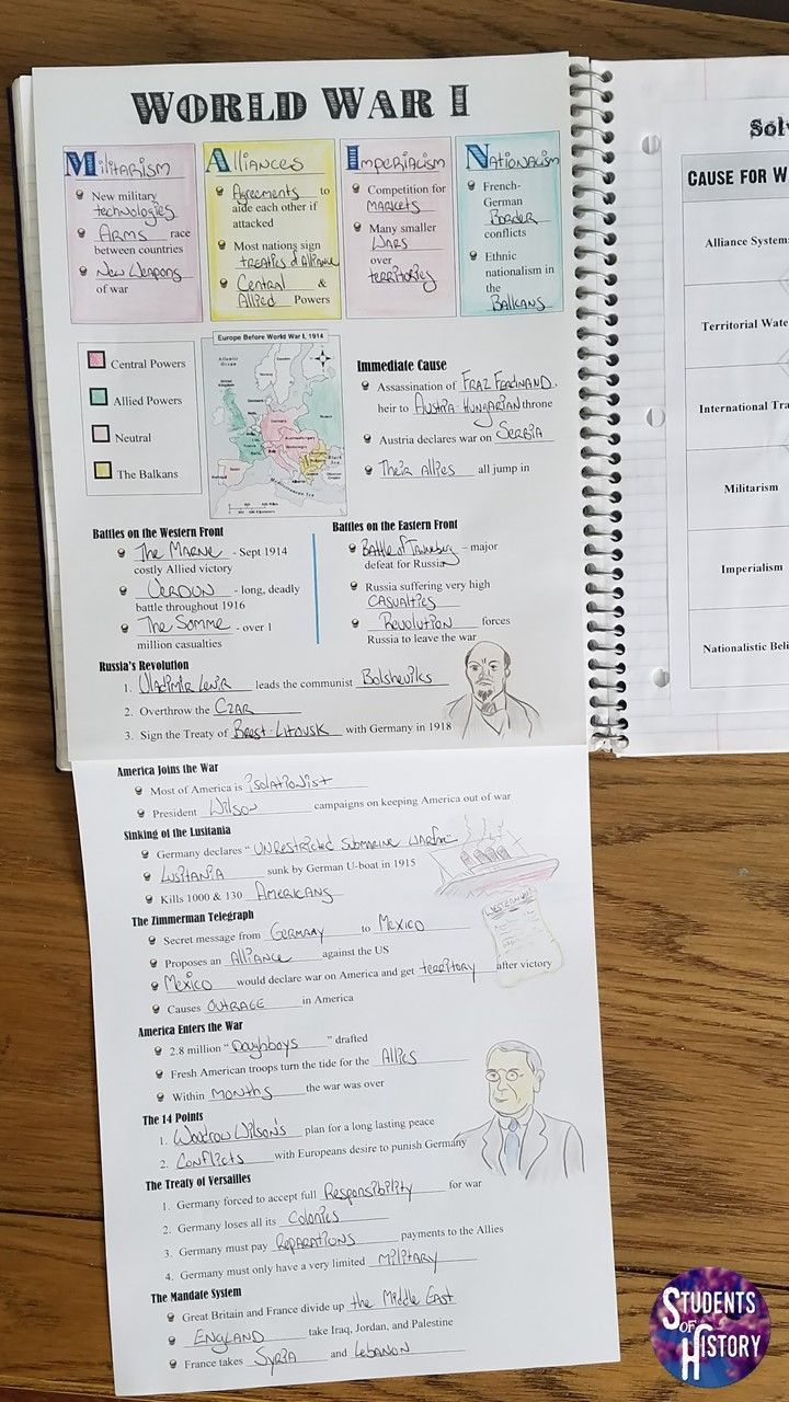 History O Level Notes - Free ZIMSEC Revision Notes and ...