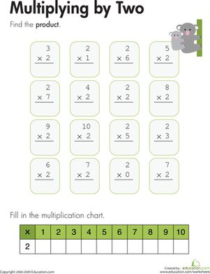 Third Grade Multiplication Worksheets: Multiplying by Two